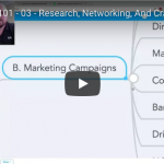 Wholesaling 101 – Part 03 – Market Research, Networking, Craigslist